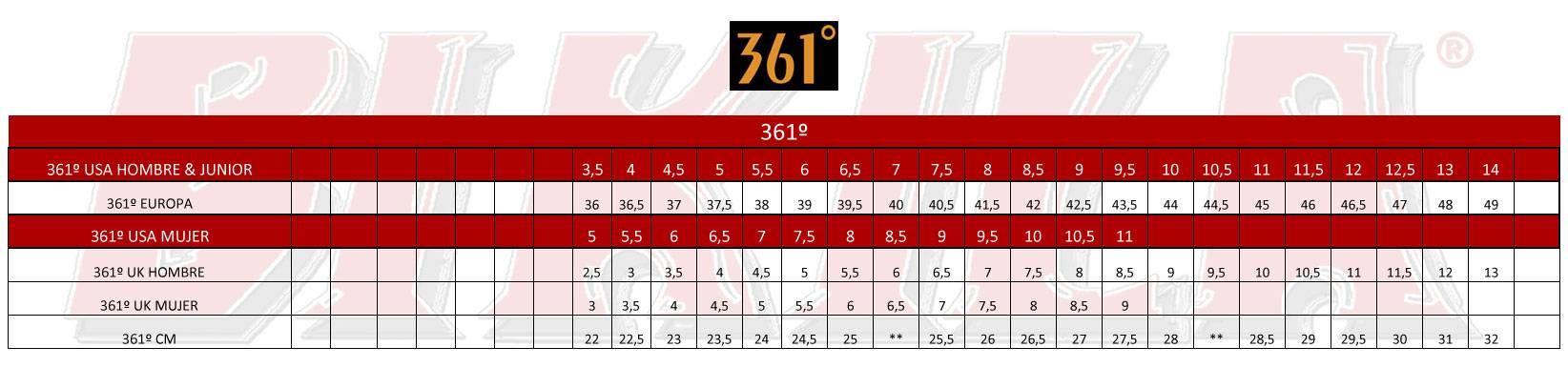 Tallas 361º